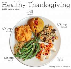 thanksgiving portion size